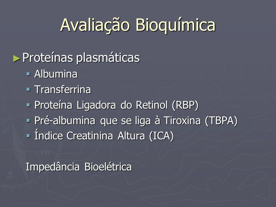Avaliação Bioquímica Proteínas plasmáticas Albumina Transferrina