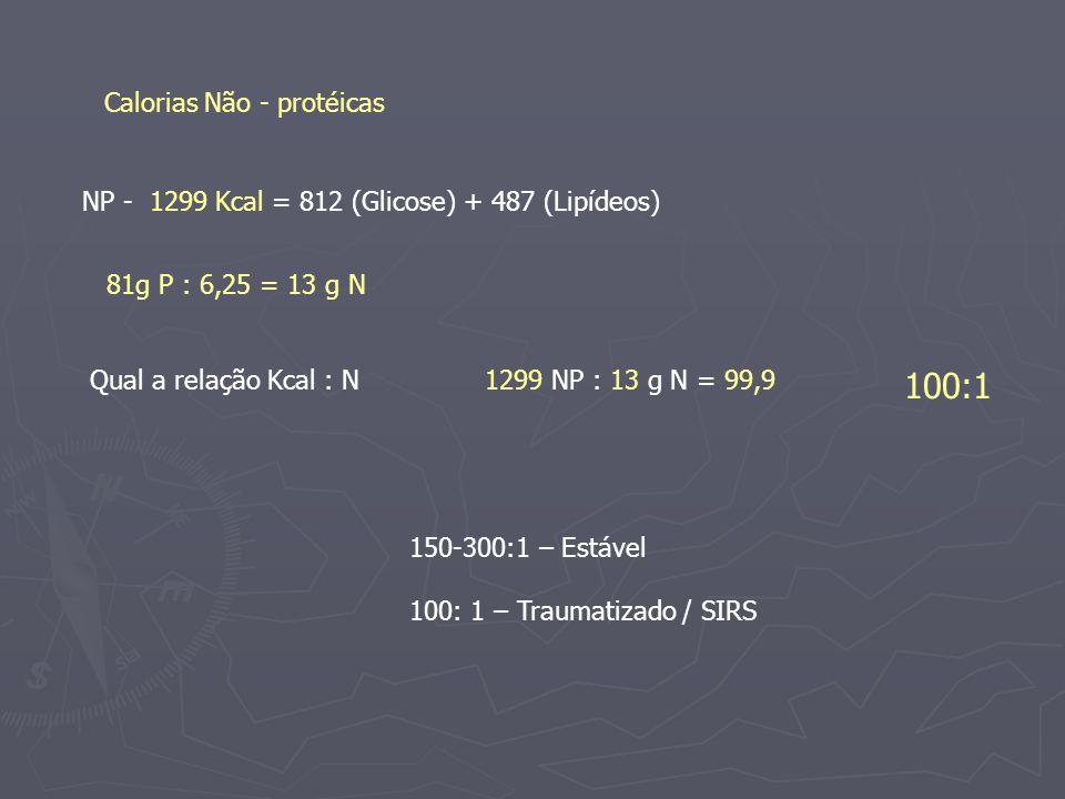 100:1 Calorias Não - protéicas