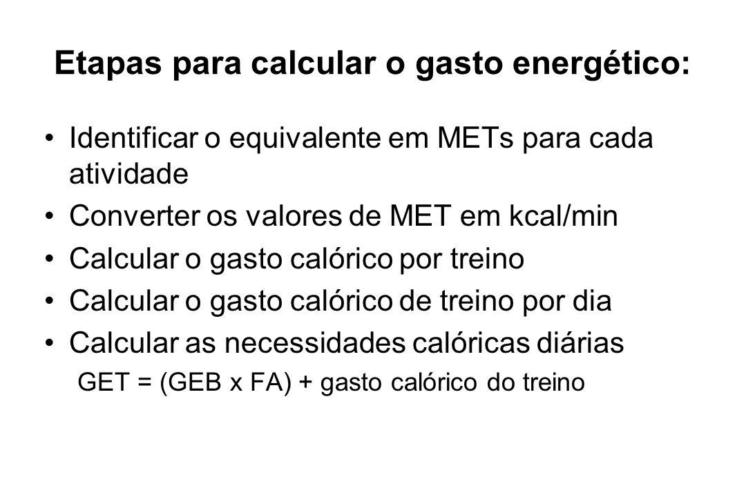 Etapas para calcular o gasto energético: