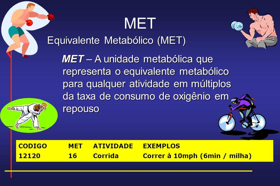 MET Equivalente Metabólico (MET)