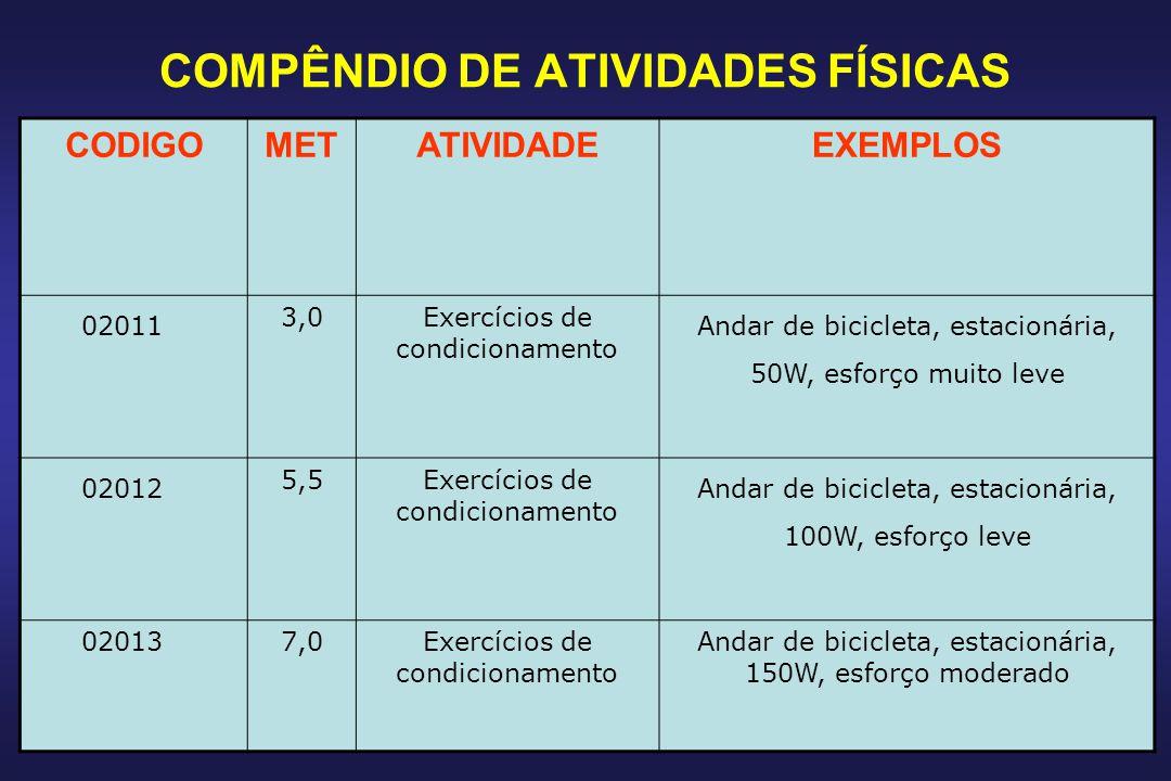 COMPÊNDIO DE ATIVIDADES FÍSICAS