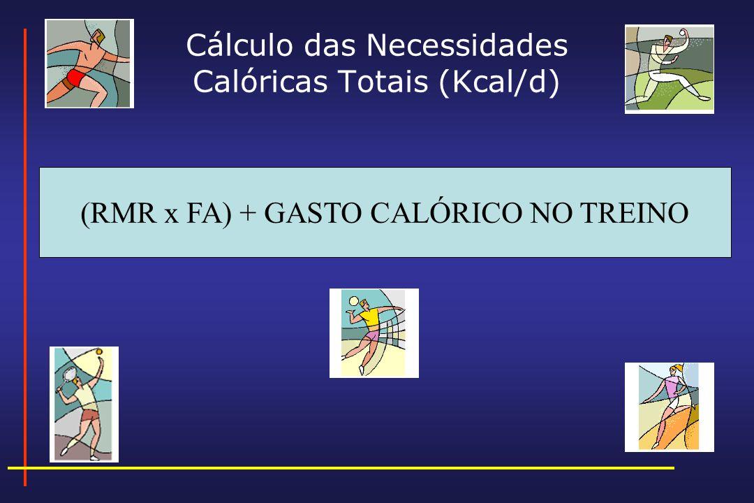 Cálculo das Necessidades Calóricas Totais (Kcal/d)