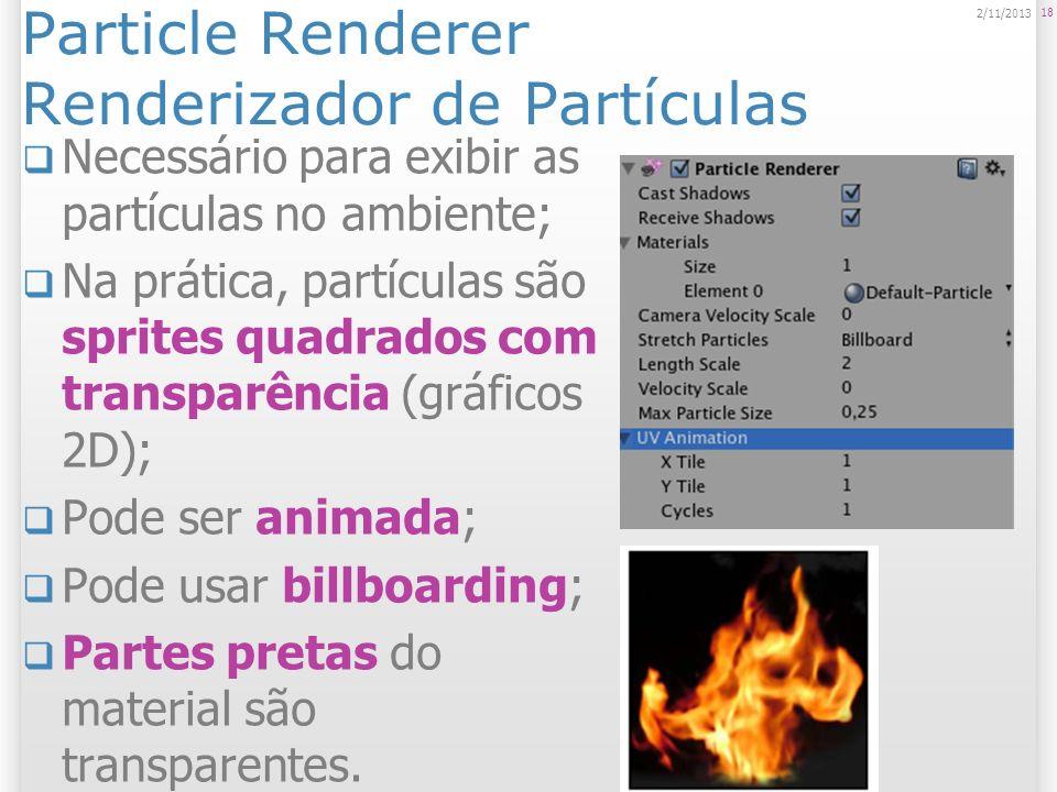 Particle Renderer Renderizador de Partículas