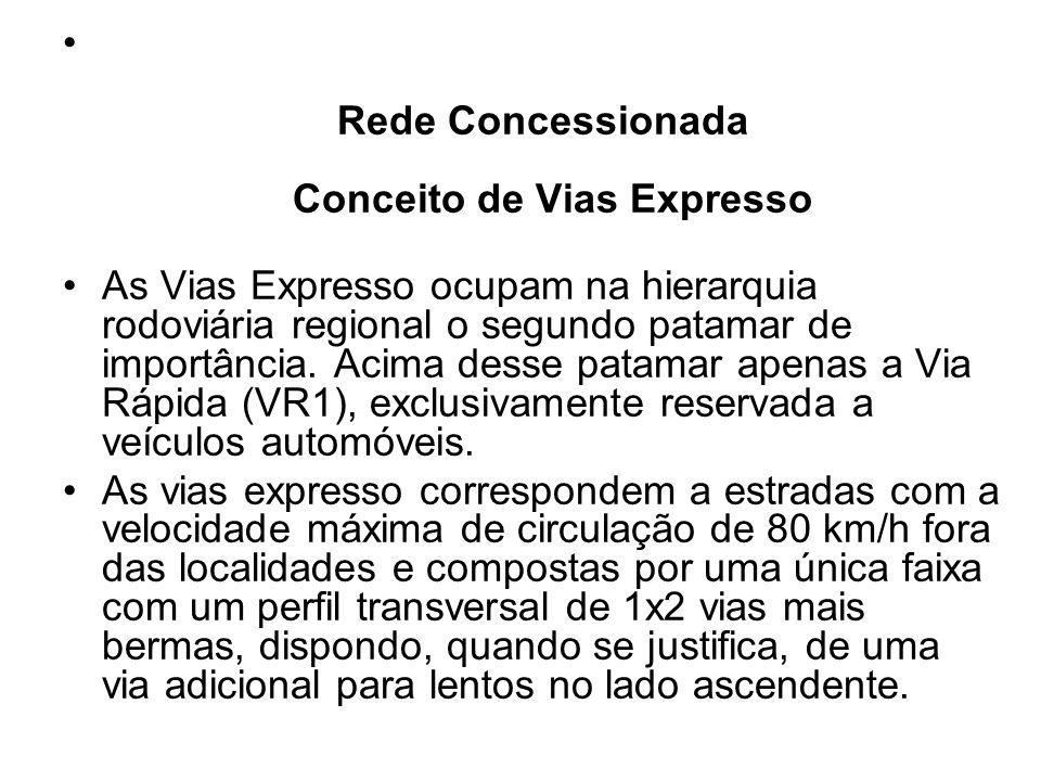 Rede Concessionada Conceito de Vias Expresso