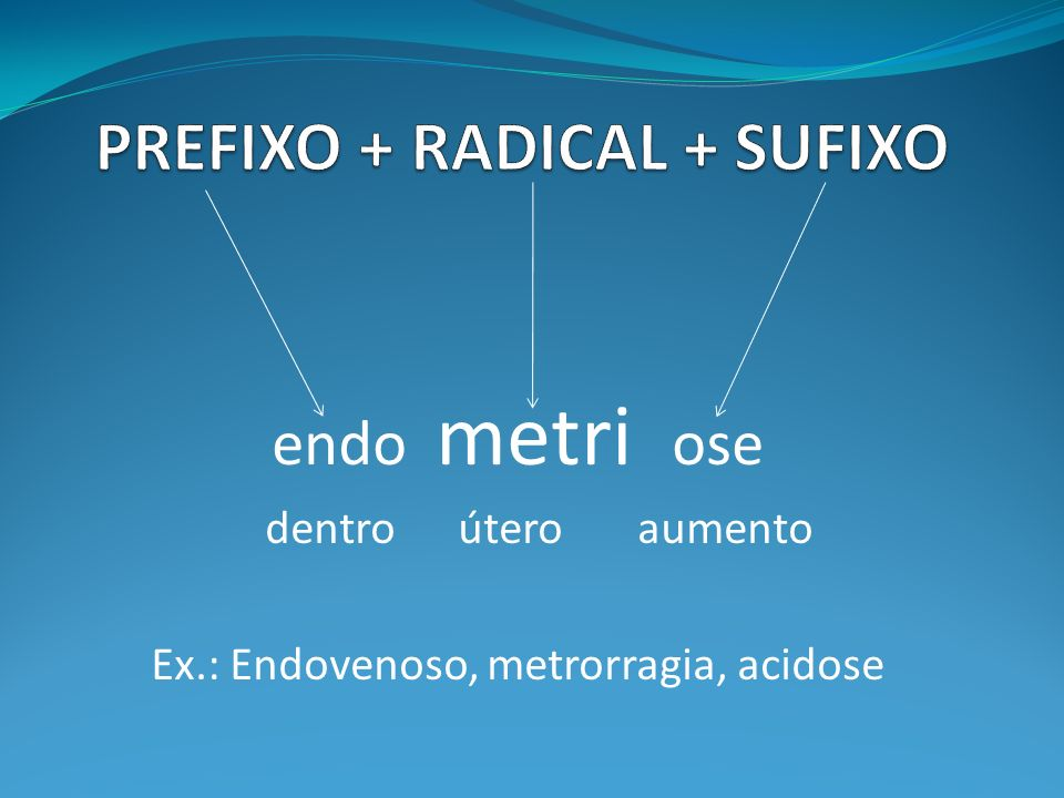 PREFIXO + RADICAL + SUFIXO
