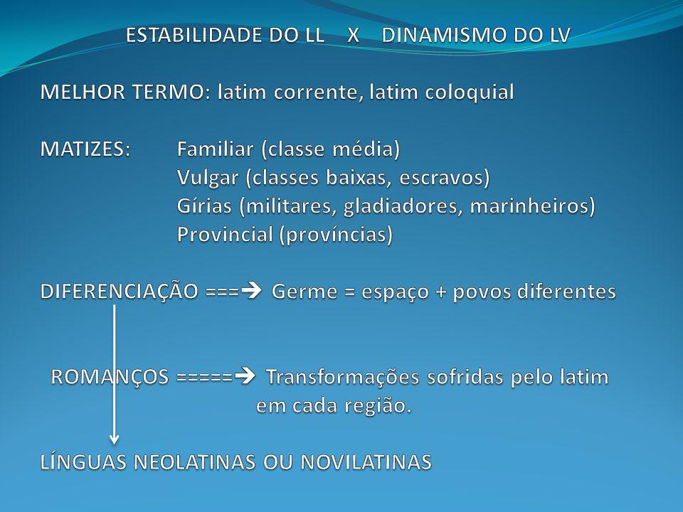ESTABILIDADE DO LL X DINAMISMO DO LV MELHOR TERMO: latim corrente, latim coloquial MATIZES: Familiar (classe média) Vulgar (classes baixas, escravos) Gírias (militares, gladiadores, marinheiros) Provincial (províncias) DIFERENCIAÇÃO === Germe = espaço + povos diferentes ROMANÇOS ===== Transformações sofridas pelo latim em cada região.