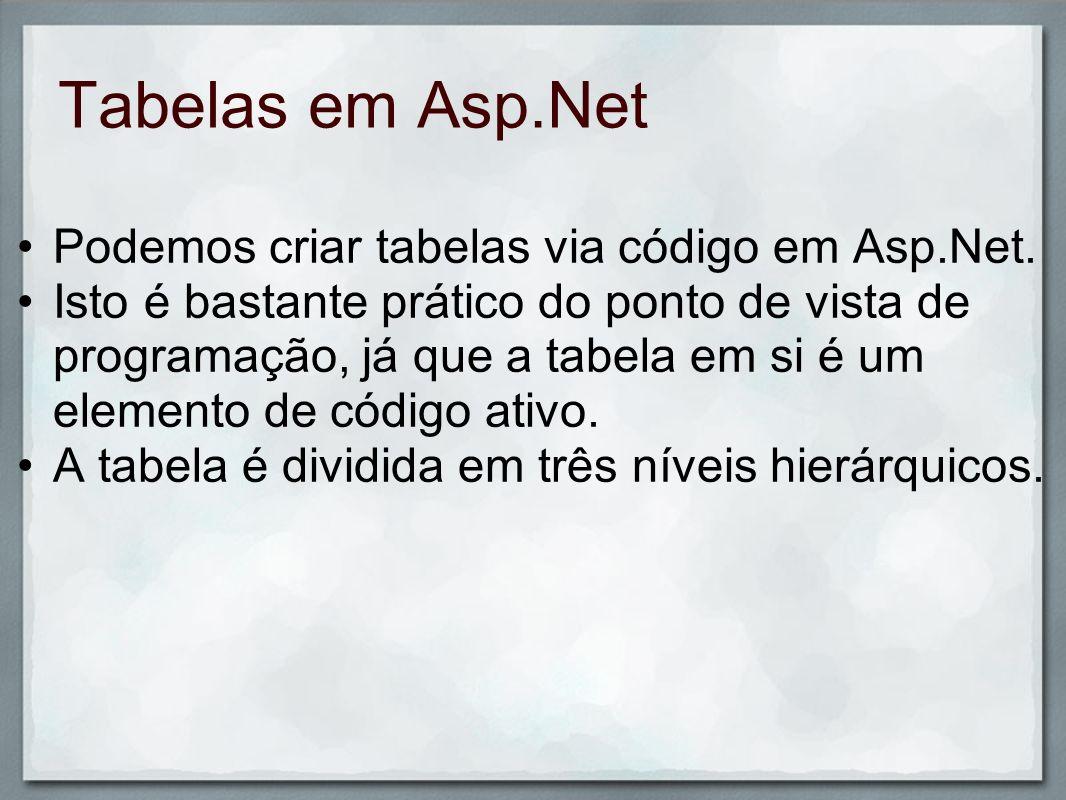 Tabelas em Asp.Net Podemos criar tabelas via código em Asp.Net.