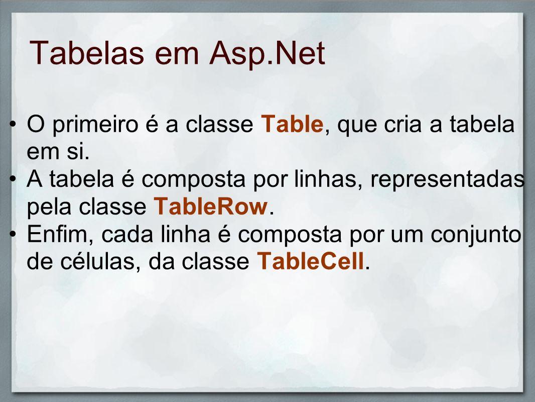 Tabelas em Asp.NetO primeiro é a classe Table, que cria a tabela em si. A tabela é composta por linhas, representadas pela classe TableRow.