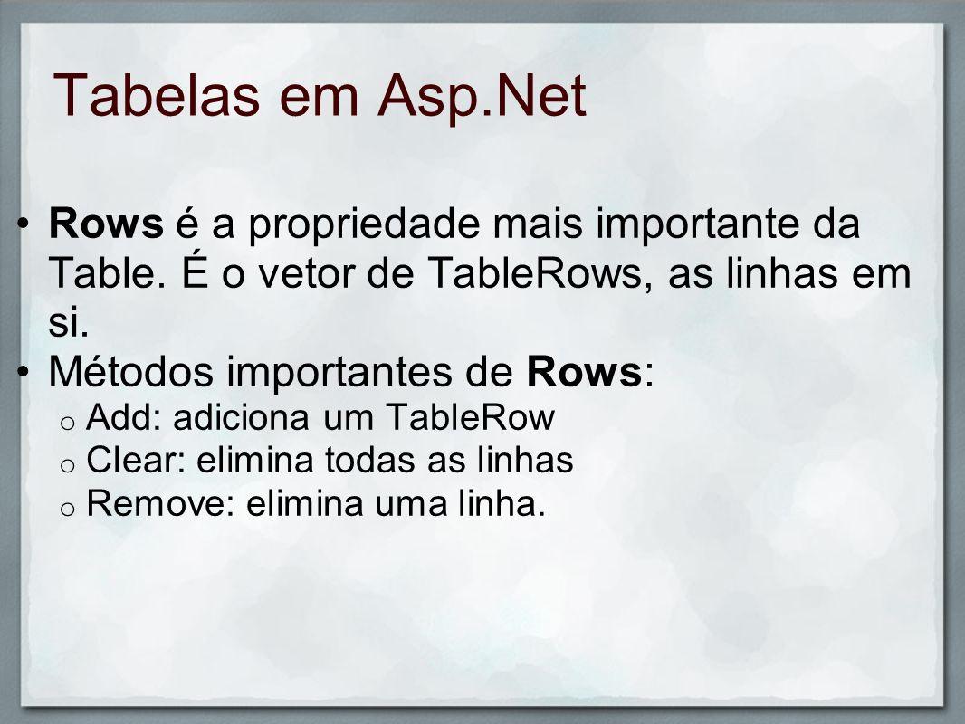 Tabelas em Asp.Net Rows é a propriedade mais importante da Table. É o vetor de TableRows, as linhas em si.
