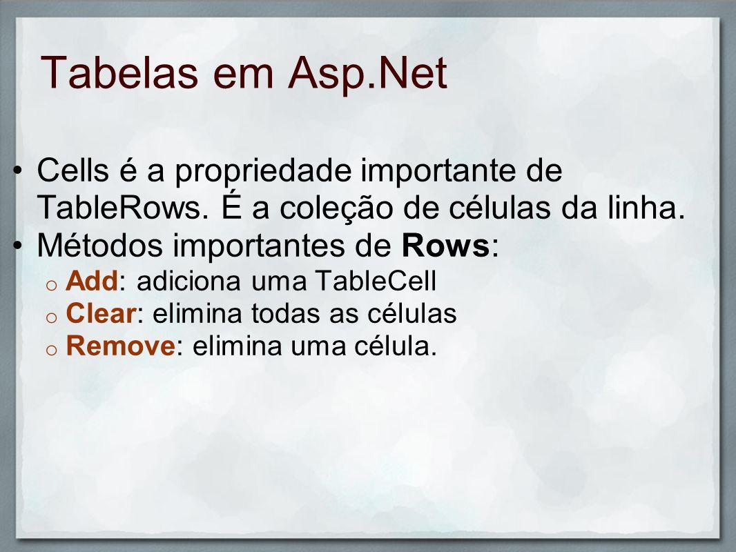 Tabelas em Asp.Net Cells é a propriedade importante de TableRows. É a coleção de células da linha. Métodos importantes de Rows: