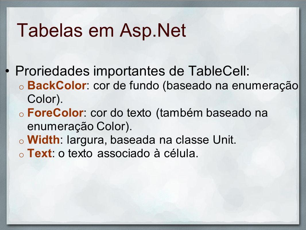 Tabelas em Asp.Net Proriedades importantes de TableCell:
