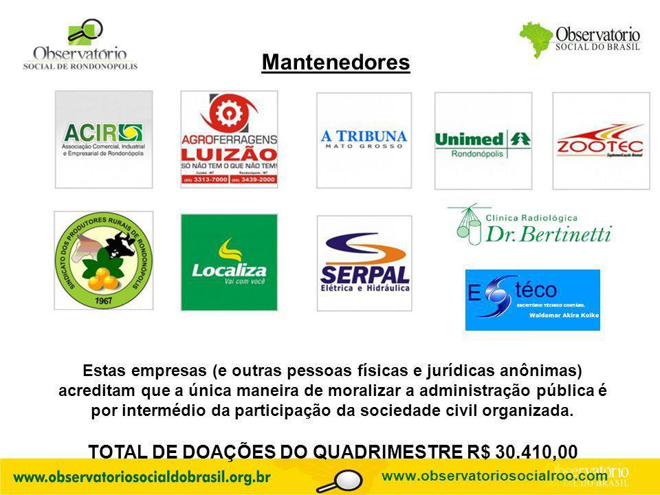 TOTAL DE DOAÇÕES DO QUADRIMESTRE R$ 30.410,00