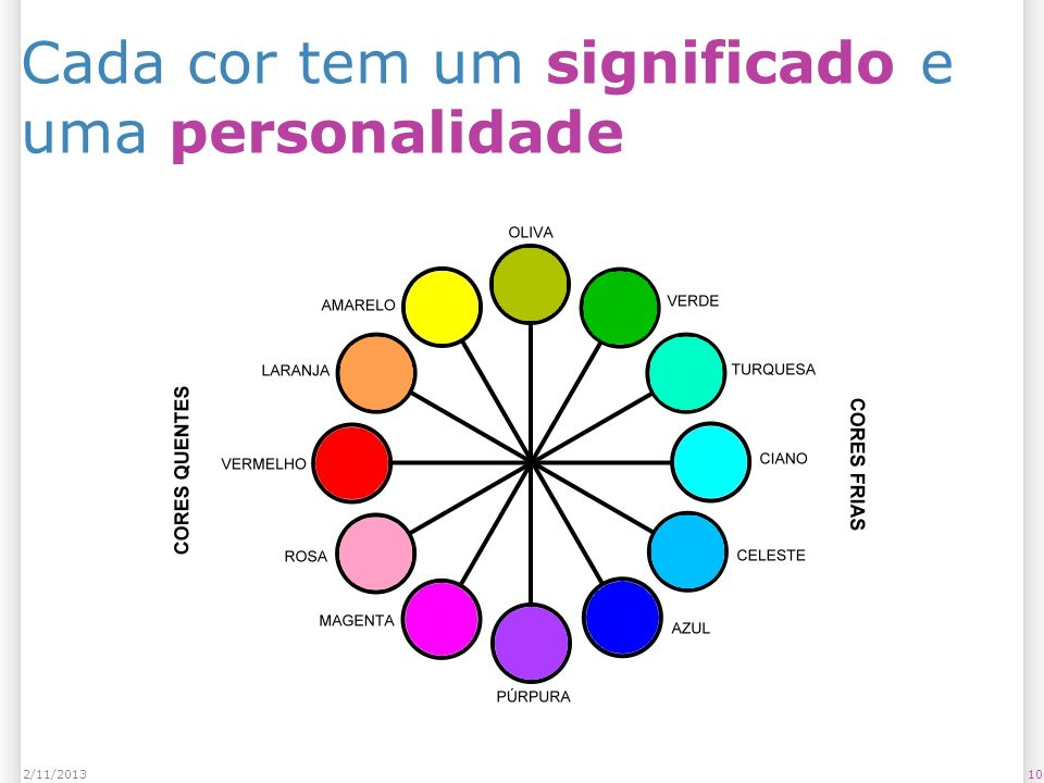 Cada cor tem um significado e uma personalidade