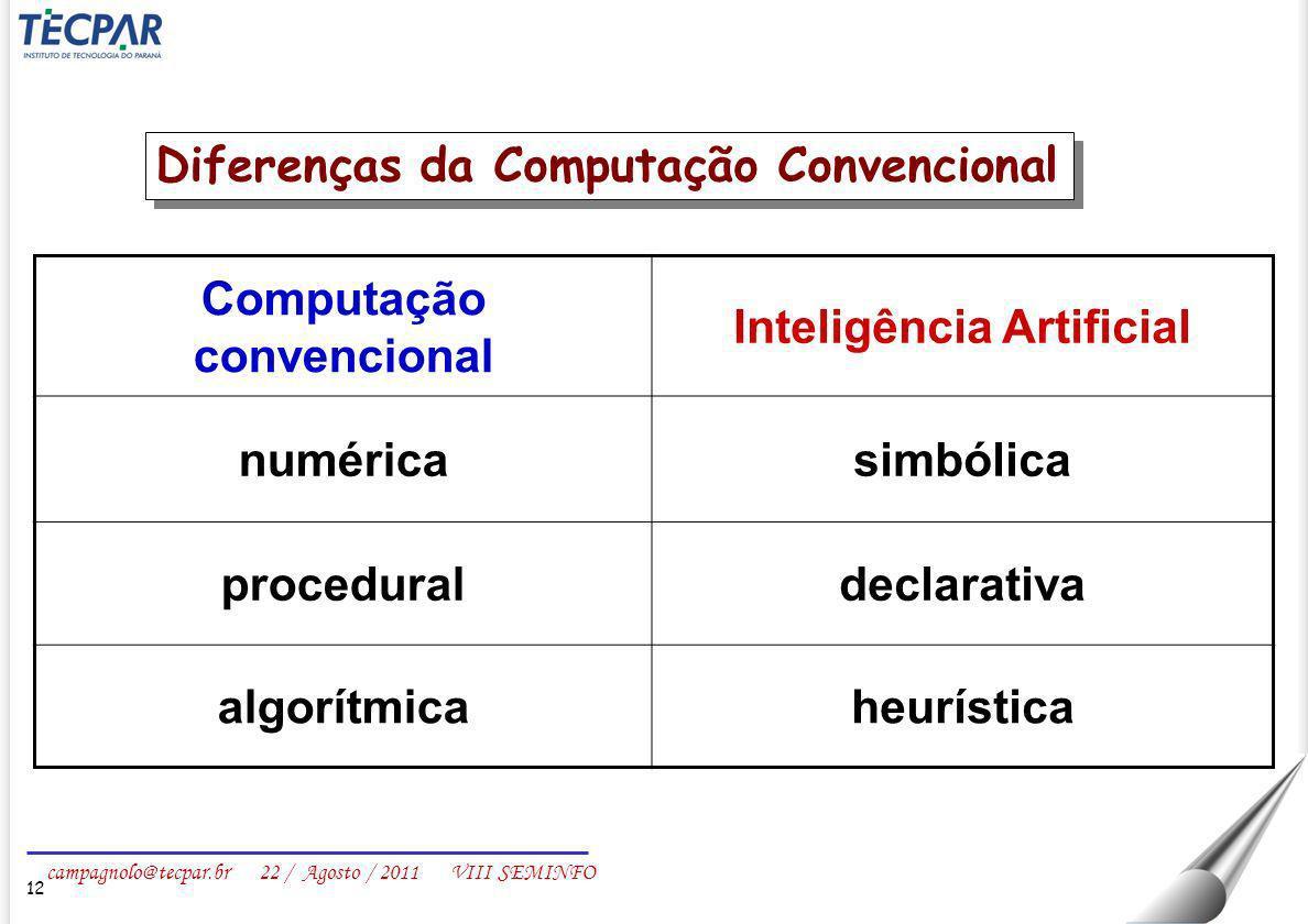 Computação convencional Inteligência Artificial