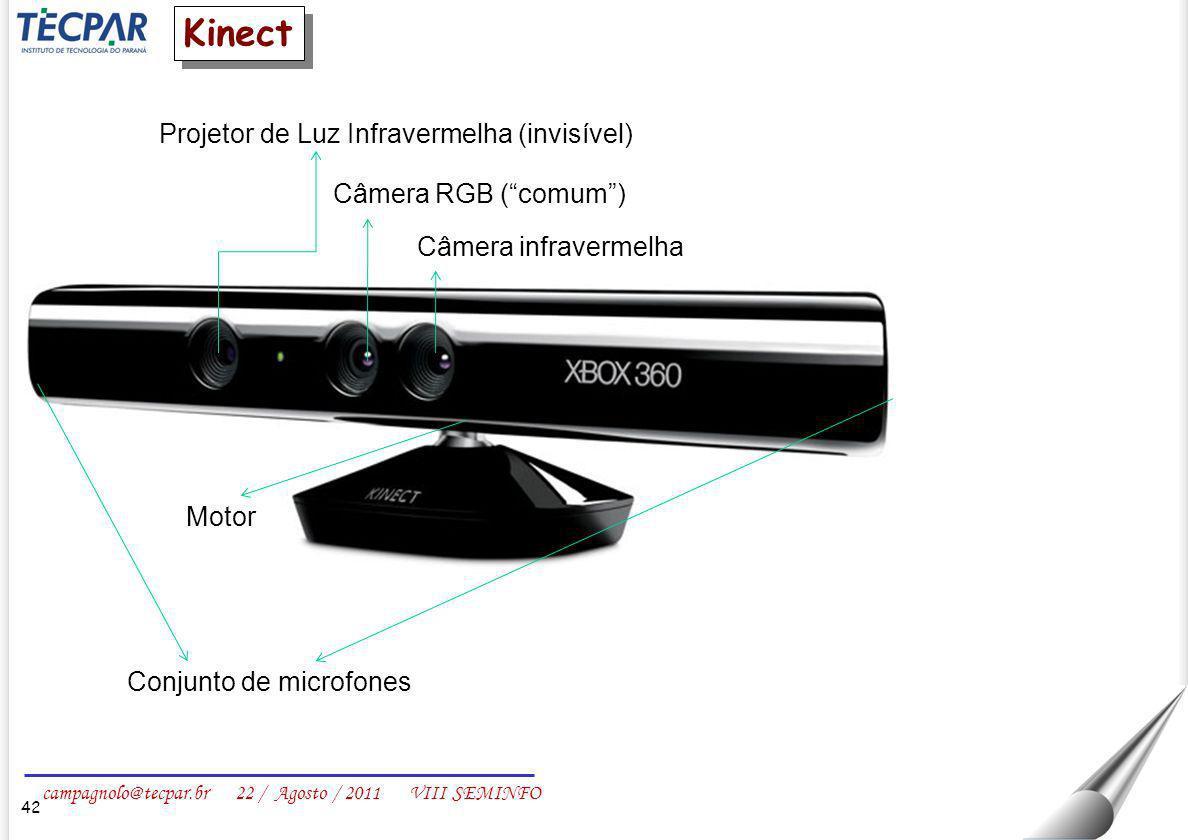 Kinect Projetor de Luz Infravermelha (invisível) Câmera RGB ( comum )