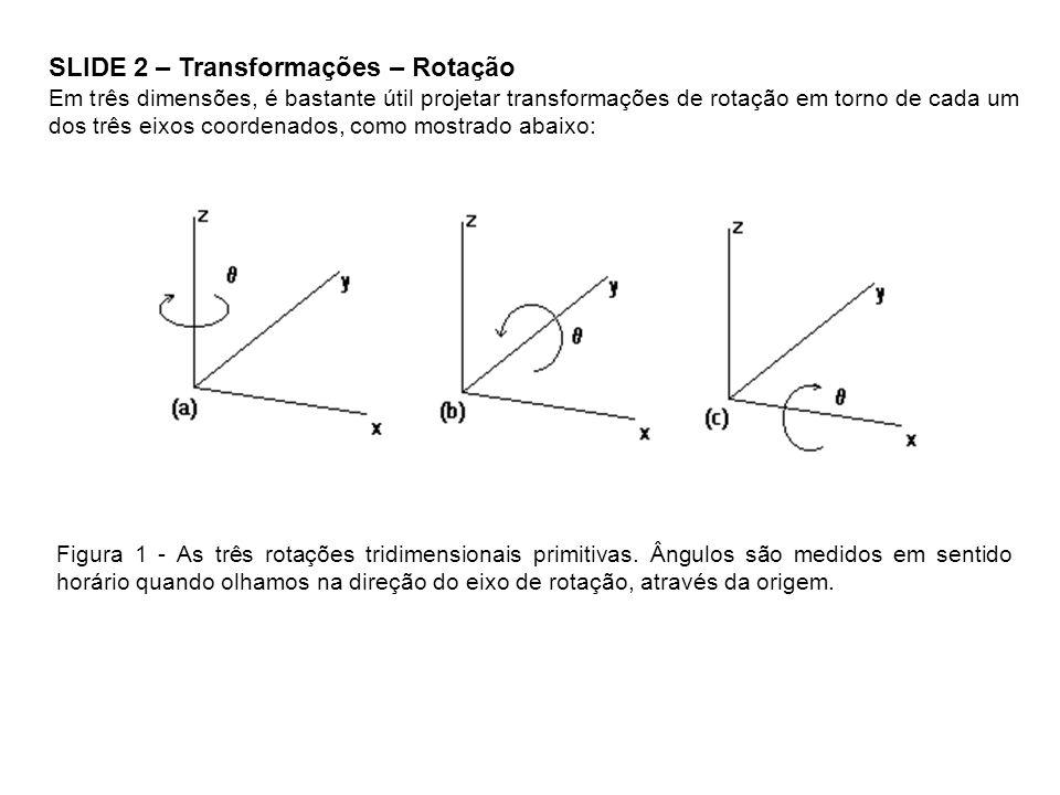 SLIDE 2 – Transformações – Rotação