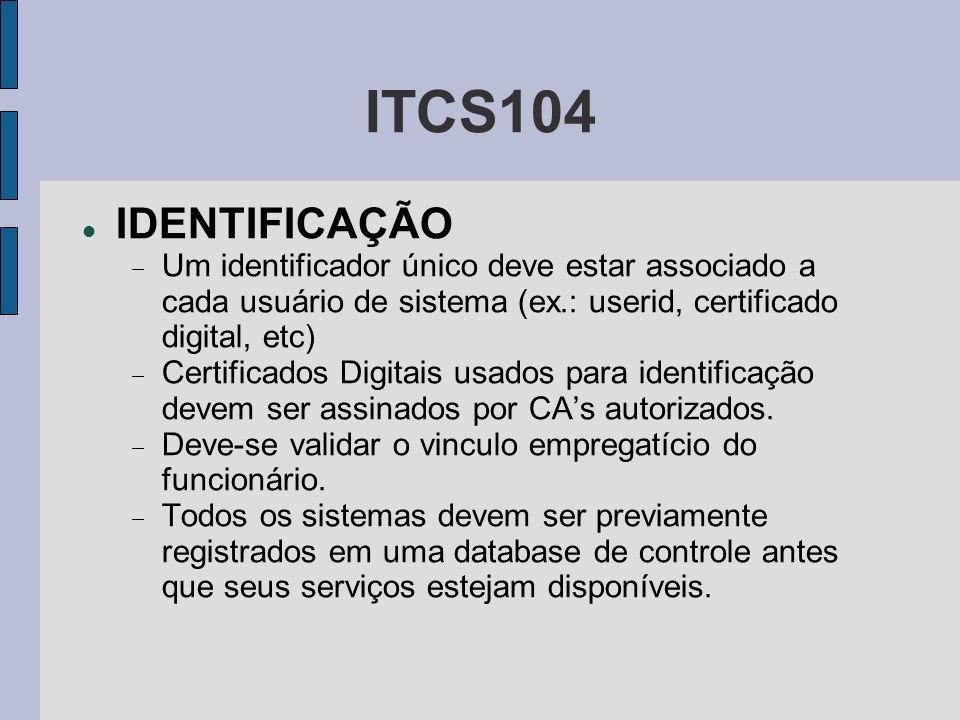 ITCS104 IDENTIFICAÇÃO. Um identificador único deve estar associado a cada usuário de sistema (ex.: userid, certificado digital, etc)