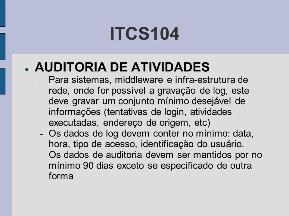 ITCS104 AUDITORIA DE ATIVIDADES