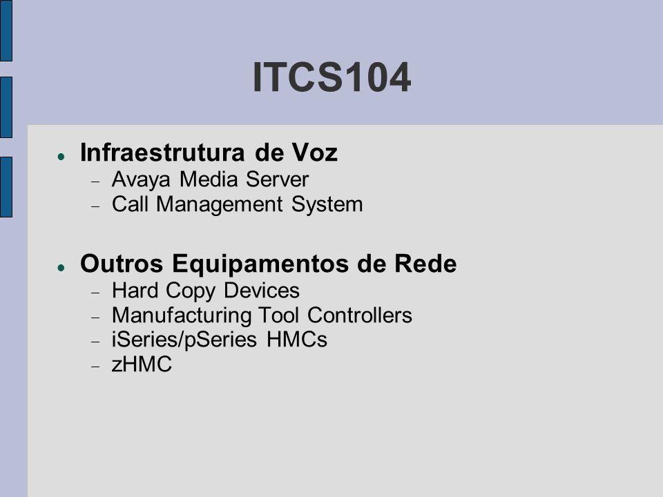 ITCS104 Infraestrutura de Voz Outros Equipamentos de Rede
