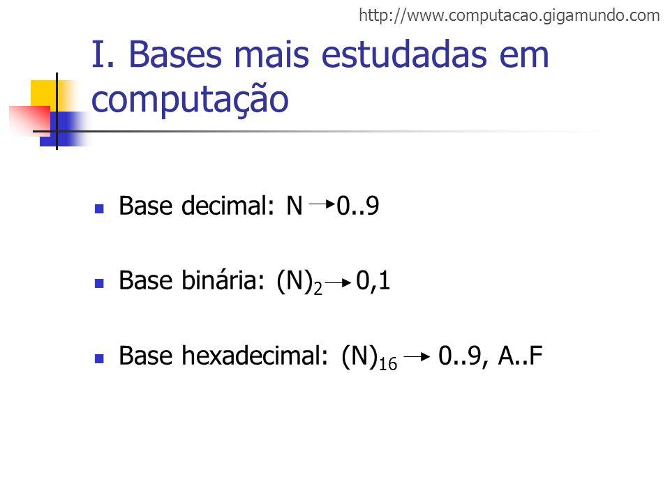 I. Bases mais estudadas em computação