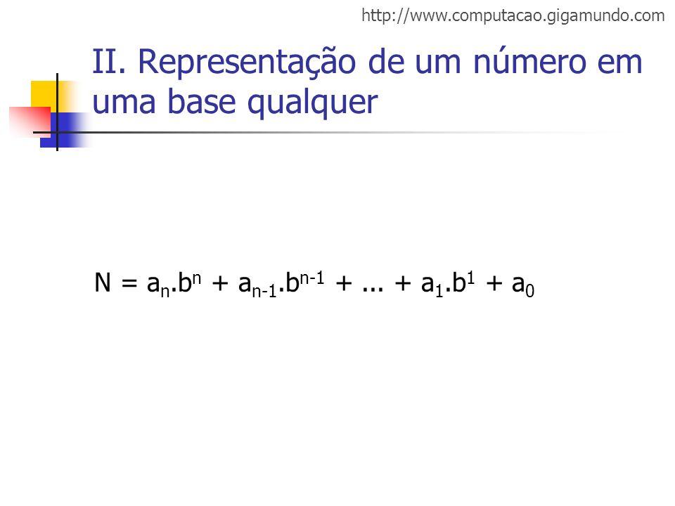 II. Representação de um número em uma base qualquer