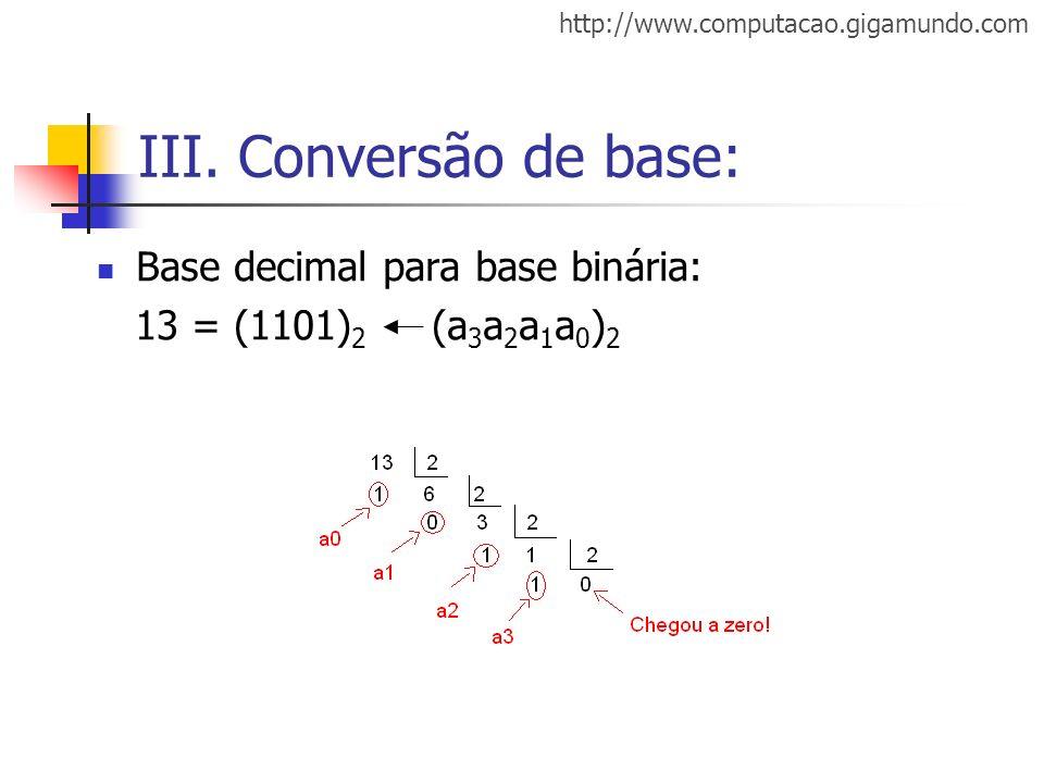 III. Conversão de base: Base decimal para base binária: