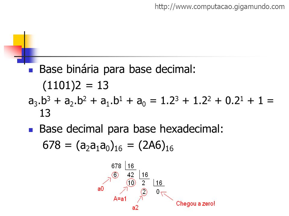 Base binária para base decimal: (1101)2 = 13