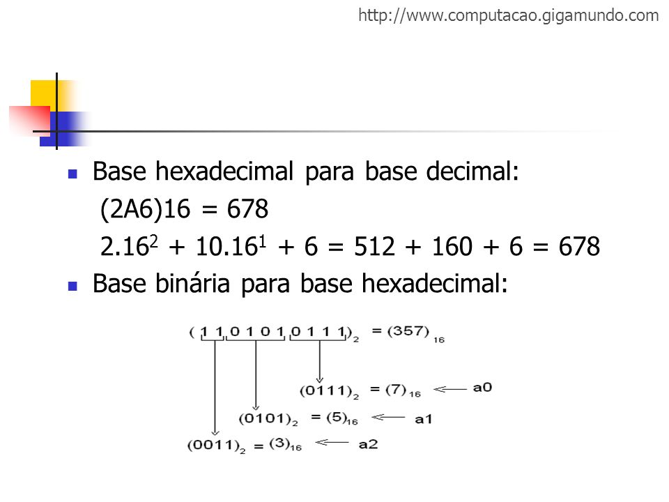 Base hexadecimal para base decimal:
