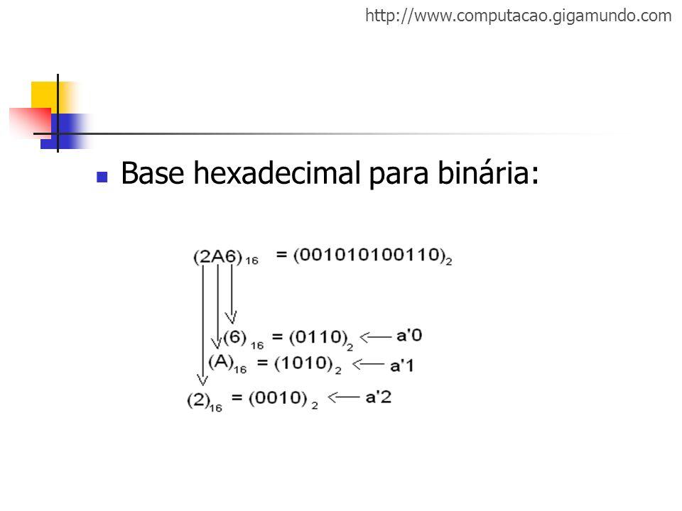 Base hexadecimal para binária:
