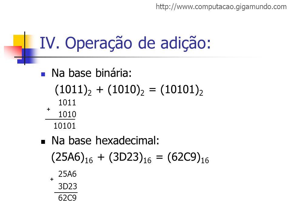IV. Operação de adição: Na base binária: (1011)2 + (1010)2 = (10101)2
