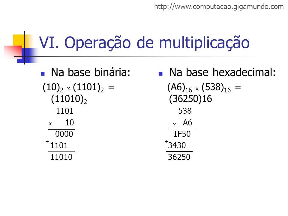 VI. Operação de multiplicação