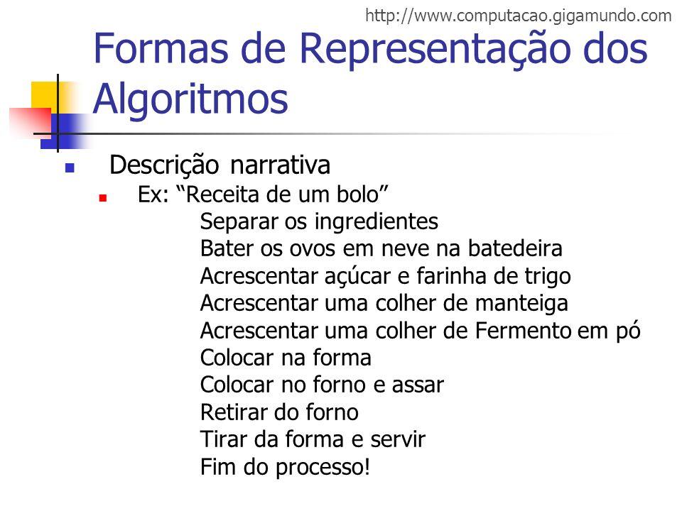 Formas de Representação dos Algoritmos