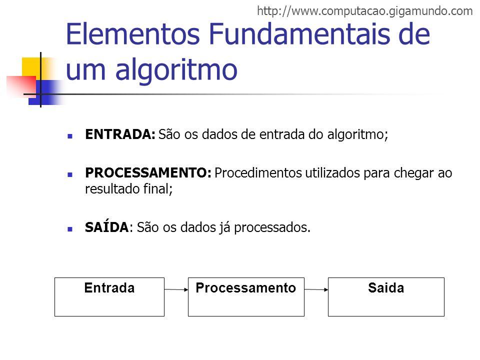 Elementos Fundamentais de um algoritmo