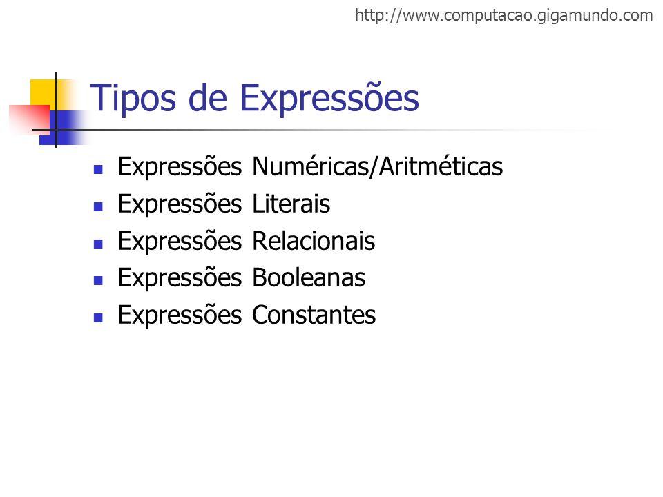Tipos de Expressões Expressões Numéricas/Aritméticas