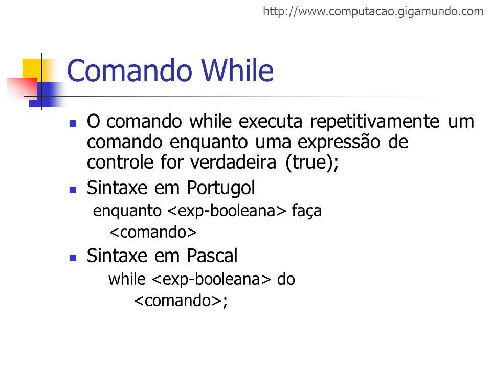 Comando While O comando while executa repetitivamente um comando enquanto uma expressão de controle for verdadeira (true);
