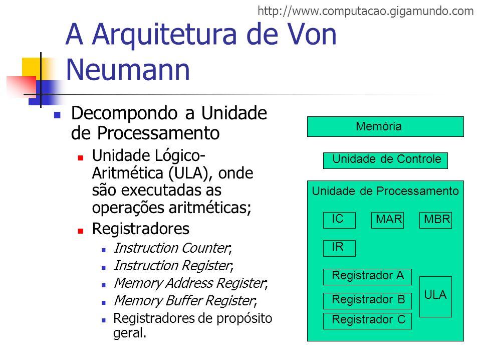 A Arquitetura de Von Neumann