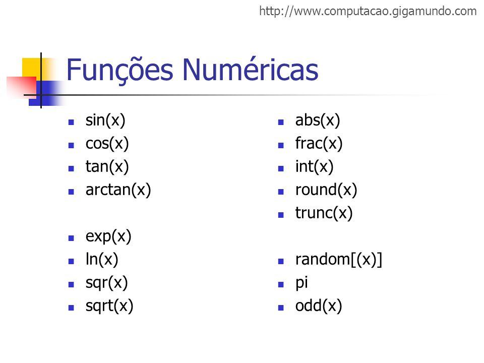 Funções Numéricas sin(x) cos(x) tan(x) arctan(x) exp(x) ln(x) sqr(x)