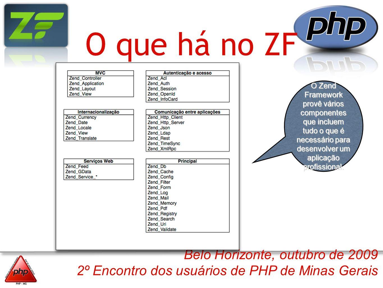 O que há no ZF O Zend Framework provê vários componentes que incluem tudo o que é necessário para desenvolver um aplicação profissional.