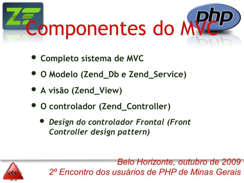 Componentes do MVC Completo sistema de MVC