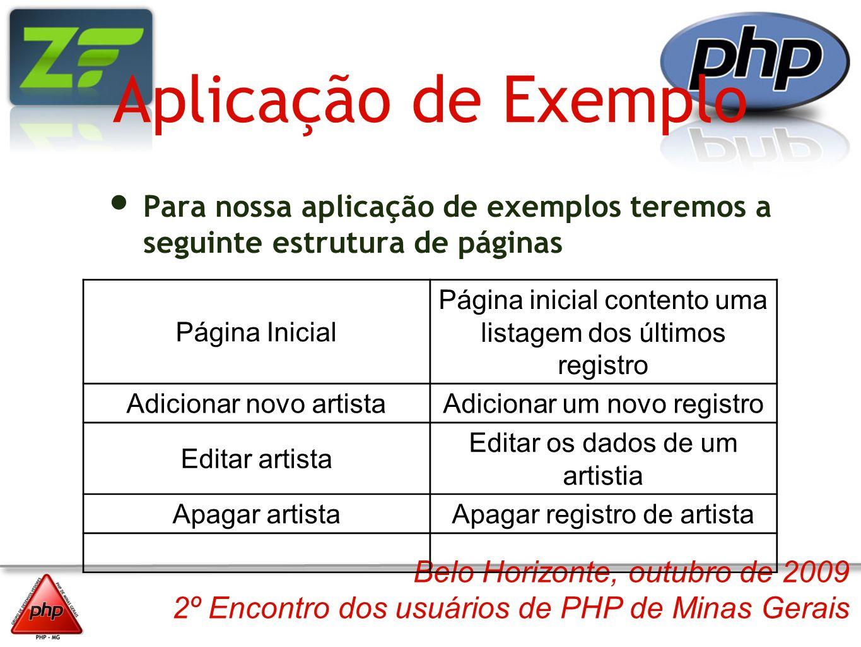 Aplicação de Exemplo Para nossa aplicação de exemplos teremos a seguinte estrutura de páginas. Página Inicial.