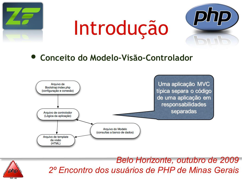 Introdução Conceito do Modelo-Visão-Controlador