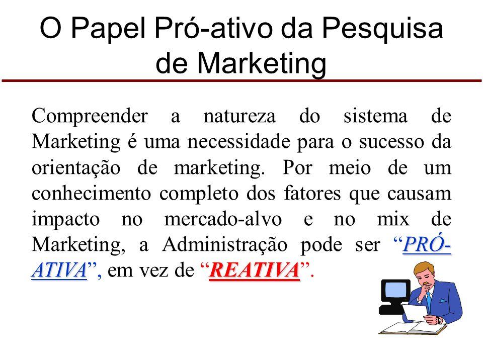 O Papel Pró-ativo da Pesquisa de Marketing