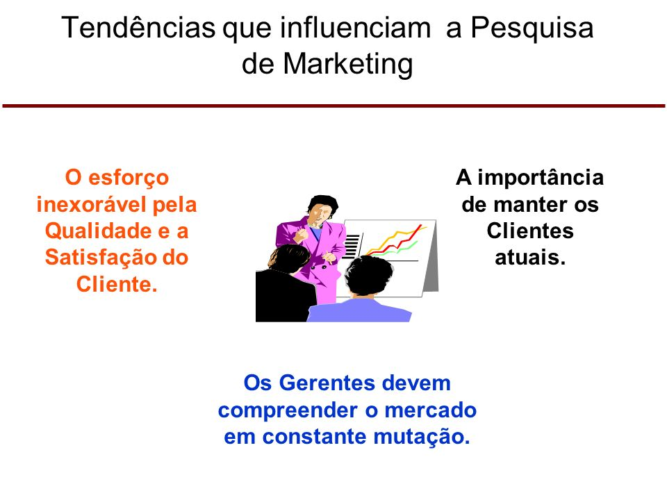 Tendências que influenciam a Pesquisa de Marketing