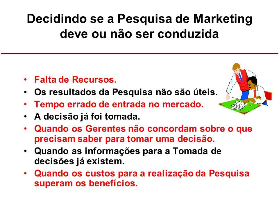 Decidindo se a Pesquisa de Marketing deve ou não ser conduzida