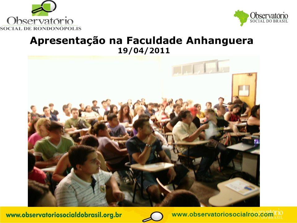 Apresentação na Faculdade Anhanguera