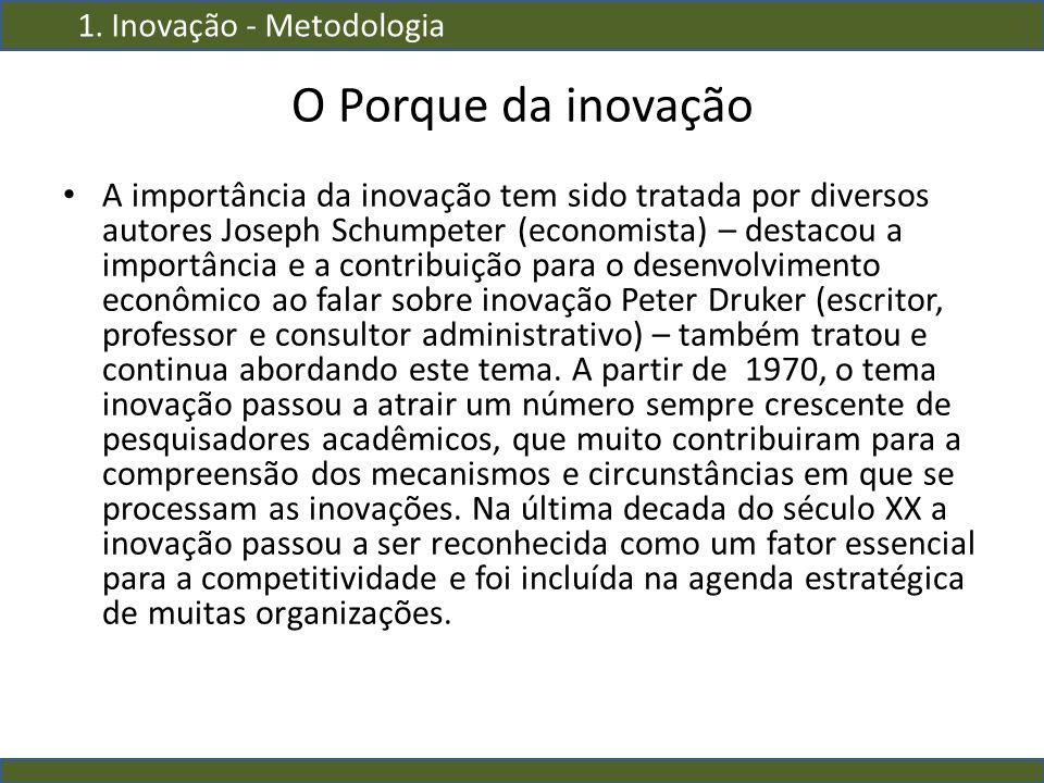 1. Inovação - Metodologia