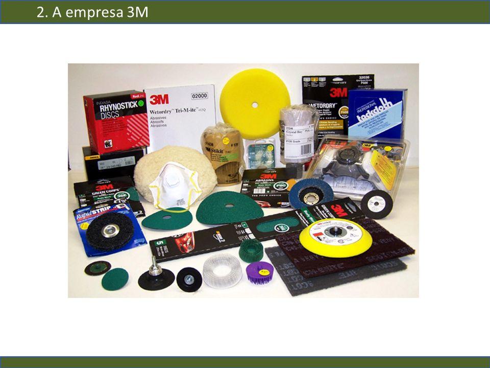 2. A empresa 3M Desenvolvido em 1975, pelo Profº Silvano Marchetti – Roma itália.