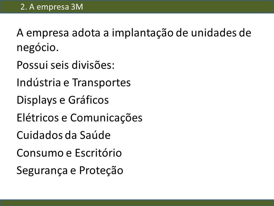 2. A empresa 3M