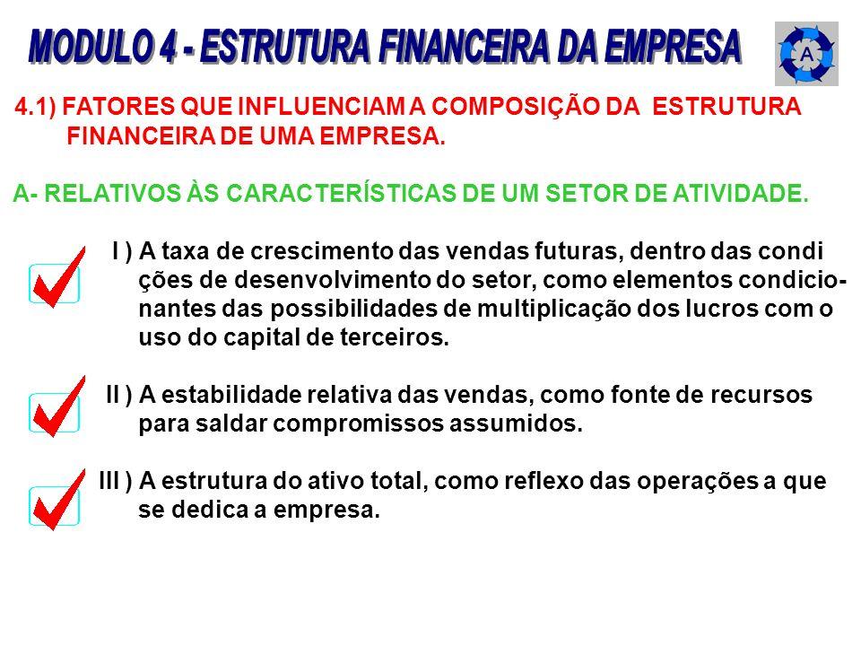 MODULO 4 - ESTRUTURA FINANCEIRA DA EMPRESA