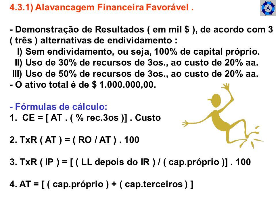 4.3.1) Alavancagem Financeira Favorável .